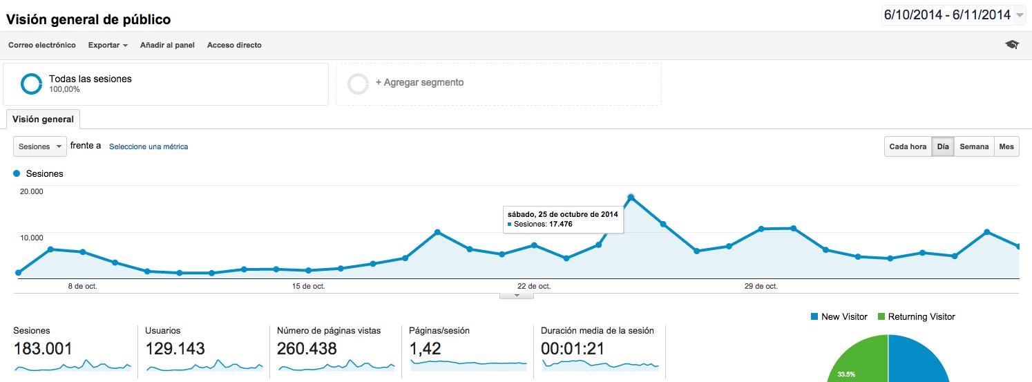 Captura de pantalla 2014-11-07 a la(s) 10.00.10