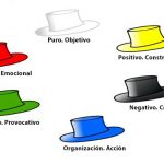 Los 6 sombreros emocionales de Edward de Bono