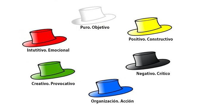 sombreros emocionales