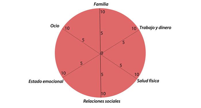 rueda1